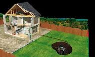 Rainwater Harvesting Solutions